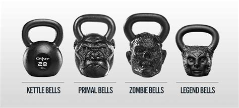 kettlebell kettlebells onnit effects designs workouts beginner guide vary coated protect rubber some