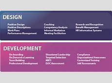 Organizational Development Human Resources UNC Charlotte