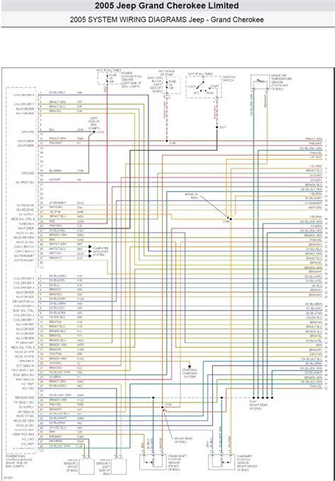 wiring diagram for 2005 jeep grand readingrat net