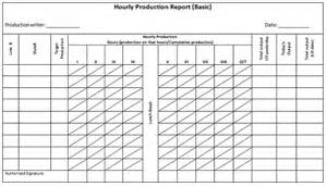 Forecast Excel Template Hourly Production Report The Basic Tool To Daily Production Clothing Study