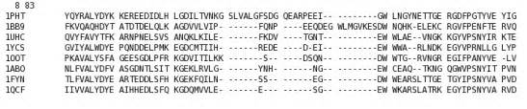 Aligning multiple datasets/combining multiple msas. Reformatting - T-Coffee Tutorials