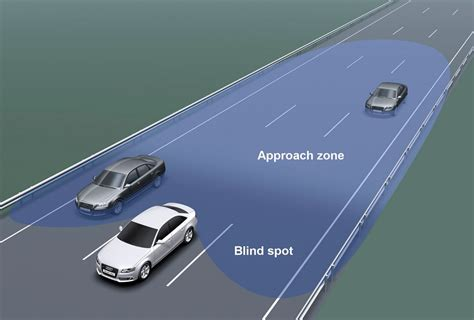 blind spot detection car tech  watches    page    extremetech
