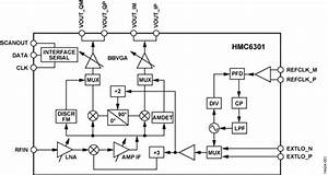 Hmc6301 Datasheet And Product Info