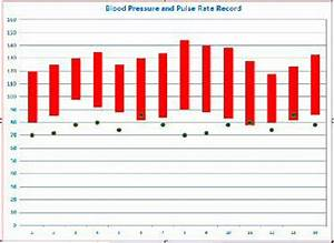 Blood Pressure Pulse Readings Chart Blood Pressure Tracker Free Templates For Graphing Blood