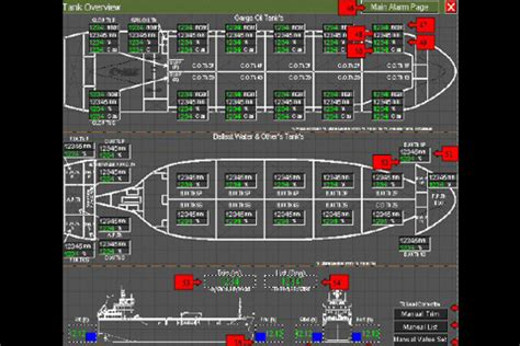 Marine Fuel Tank Monitoring System by Tank Gauging System Selma Ship Electric Marine
