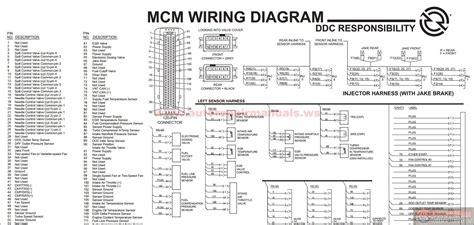Detroit Diesel Series Ecm Wiring Diagram Free