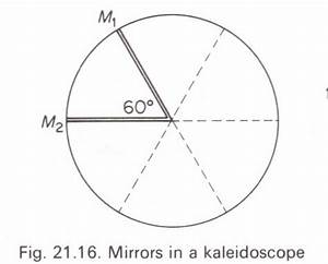 The Kaleidoscope Physics Homework Help  Physics Assignments And Projects Help  Assignments