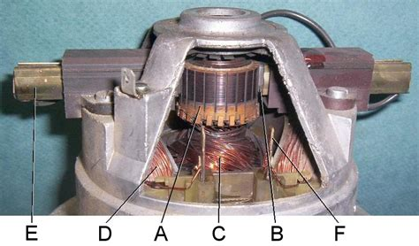 Brushed Ac Motor by Commutator Electric Wikiwand