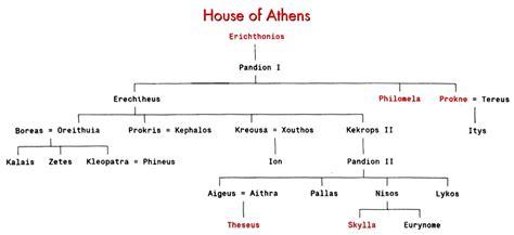 tree_athens.gif