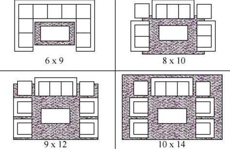 choose  correct size rug   living room