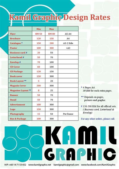 Graphic Design Rates