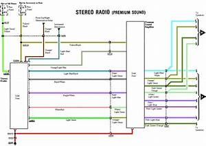 Car Wiring Diagrams For Radio