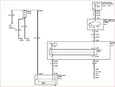 find  location   starter solenoid