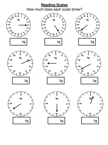 scales worksheets by xemm18x teaching resources tes