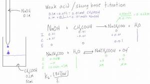 Weak Acid    Strong Base Titration  Ph At Equivalence Point