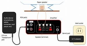 How Loud Can Paper Speakers Get