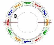 Astroschmid Berechnen : krebs aszendent l we tierkreiszeichen sternzeichen ~ Themetempest.com Abrechnung