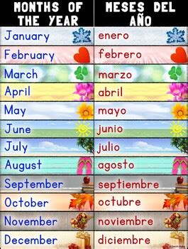 bilingual months   year poster spanish  english