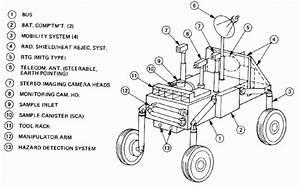 Jpl  Jsc Mars Sample Return Study I  1984
