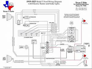 Ford Model T Schematic