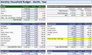 Personal Bills Spreadsheet Template How To Save For Your Home Elizabeth Gatlin