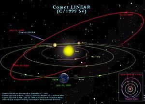 Solar System Orbits - Pics about space