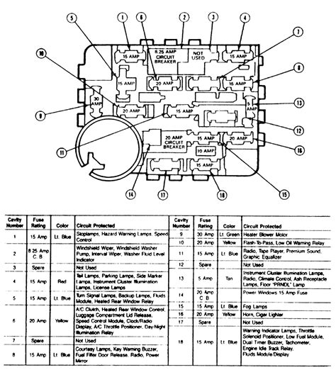 1985 Mustang Fuse Box Location by 87 Camaro Fuse Panel Diagram Wiring Library