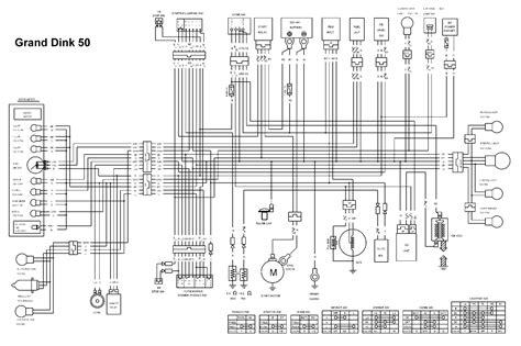 Kymco Grand Dink Workshop Service Repair Manual