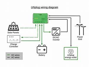12v To 230v Inverter Circuit Schematic Using Pulse Width Modulator Sg3525 Pwm