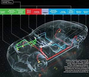 Mitsubishi Computer Car Diagrams