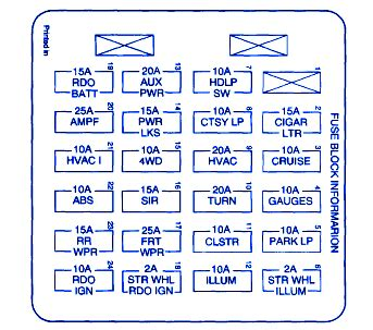 chevy zr  fuse boxblock circuit breaker diagram
