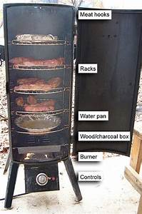 Best Smoker Grill  A Guide For Beginners