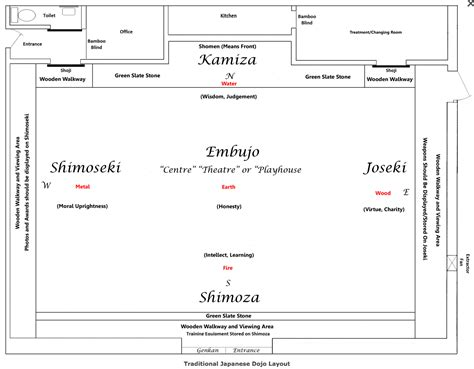 floorplan for my okinawan fighting quot ti quot floorplan