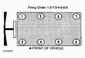 Ford Diesel Diagnostics