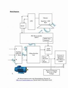 Slip Ring Induction Motor Drive With Slip Recovery Using Igbt