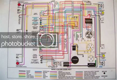 Ez Wiring Harnes Diagram Chevy by I Need A Wiring Diagram Chevy Forum