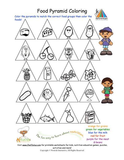 printable color the food groups worksheet