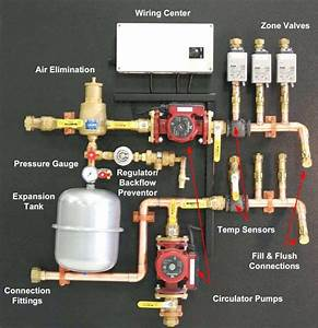 Baseboard  Basic System Components Flushing Hot Water Baseboard Antifreeze Heating Diagram