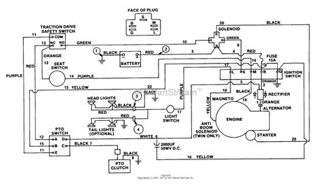 Homelite Tractor Parts Diagram For Wiring