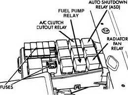 Fuse Box Diagram Or Realy 2009 Dodge Journey by Certified Transmission Sometimes Lucky Is Better Than
