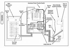 rv transfer switch wiring diagram gallery wiring collection With circuit breaker wiring diagram also change over switch wiring diagram