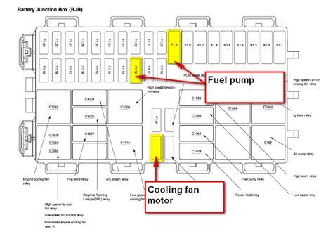 Location Fuel Pump Cooling Fan Fuses