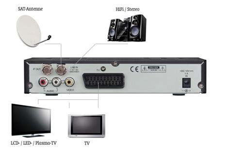 tv sat anlage elektro falch der spezialist f r satellitenanlagen mal wieder ein htpc neuling
