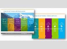 7 Types of Creative Timeline Design Infodiagram