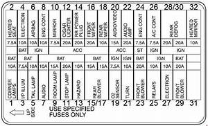 Mitsubishi Pajero Fuse Box Location