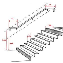 norme courante escalier mains courantes un indispensable de l accessibilit 233 pmr handinorme