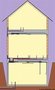 Elektroinstallation Im Haus : elektroinstallationen im rohbau ~ Lizthompson.info Haus und Dekorationen
