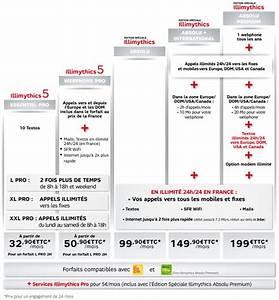 Forfait Telephone Pro : forfait pro sfr ~ Medecine-chirurgie-esthetiques.com Avis de Voitures