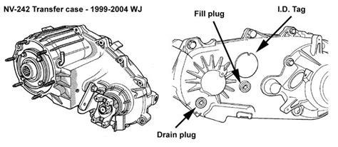 solved   gear oil   transfer case