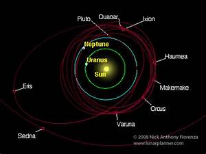All Dwarf Planets In Our Solar System - Pics about space